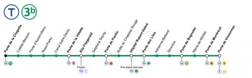Prendre le tramway t3b et d couvrir le nord est de paris - Station service porte de pantin ...