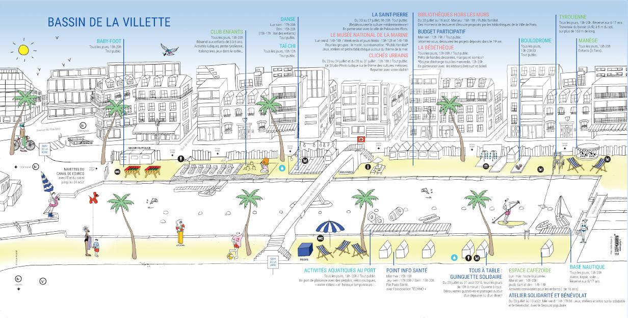 paris plages 2017 au bassin de la villette l 39 t au bord de l 39 ourcq. Black Bedroom Furniture Sets. Home Design Ideas