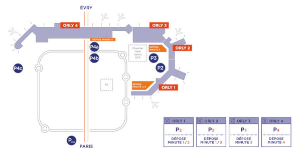 plan de l'aéroport d'Orly 2019 - souce : Aéroport de Paris